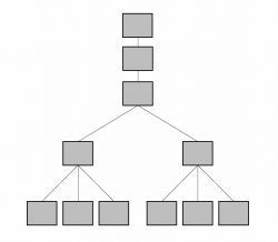 Hierarchical link structure